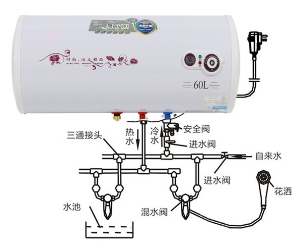安装使用广州樱花电热水器需注意的细节